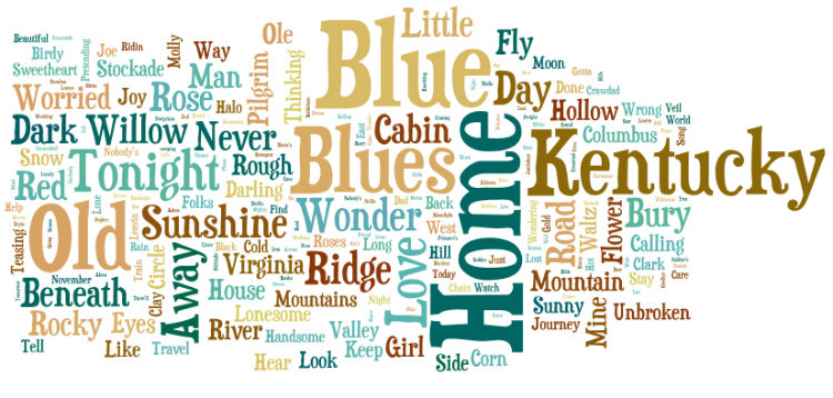 Wordle blluegrass tunes word frequency graphic